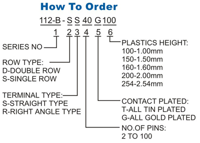 112-B SERIES PIN HEADER 1.27mm(0.050)3.jpg